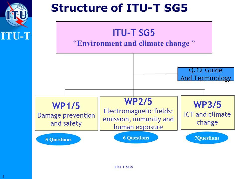 ITU-T ITU-T SG5 SG5 General area of study 2 23.02.2014