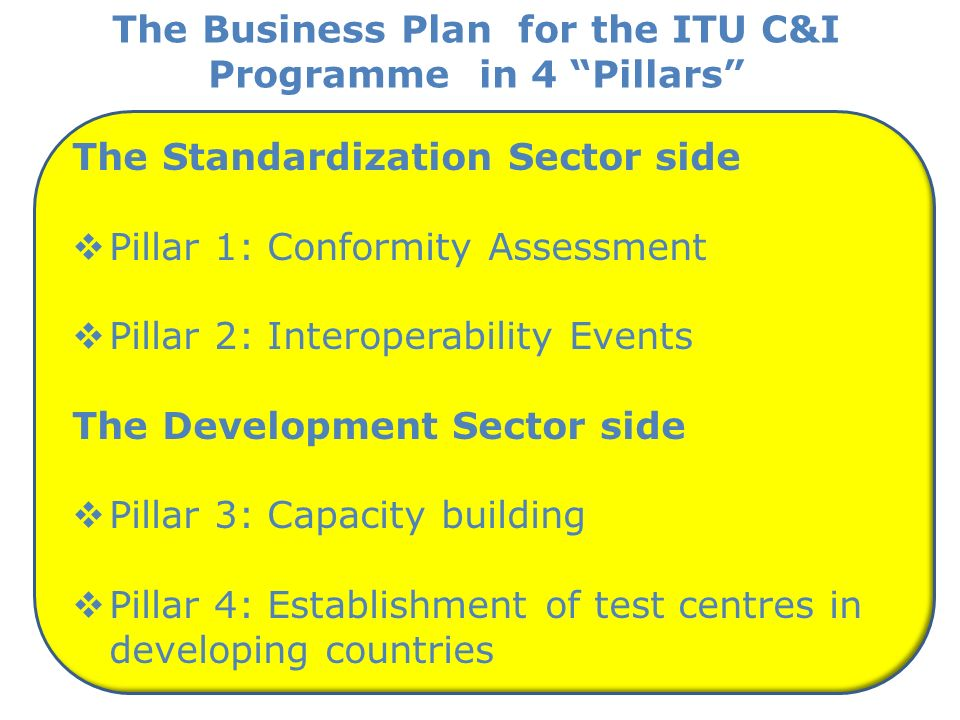 The Business Plan for the ITU C&I Programme in 4 Pillars The Standardization Sector side Pillar 1: Conformity Assessment Pillar 2: Interoperability Ev