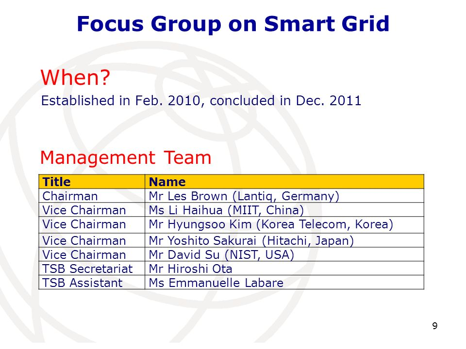 When? Established in Feb. 2010, concluded in Dec. 2011 Management Team TitleName ChairmanMr Les Brown (Lantiq, Germany) Vice ChairmanMs Li Haihua (MII