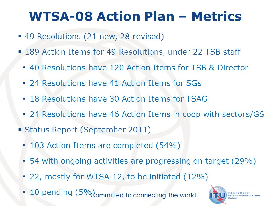 Committed to connecting the world WTSA-08 Action Plan – Metrics 49 Resolutions (21 new, 28 revised) 189 Action Items for 49 Resolutions, under 22 TSB staff 40 Resolutions have 120 Action Items for TSB & Director 24 Resolutions have 41 Action Items for SGs 18 Resolutions have 30 Action Items for TSAG 24 Resolutions have 46 Action Items in coop with sectors/GS Status Report (September 2011) 103 Action Items are completed (54%) 54 with ongoing activities are progressing on target (29%) 22, mostly for WTSA-12, to be initiated (12%) 10 pending (5%)