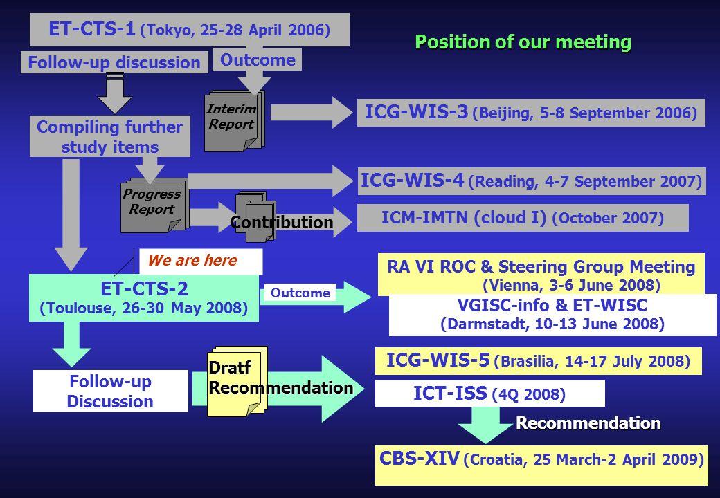 ICM-IMTN (cloud I) (October 2007) Progress Report Interim Report ET-CTS-1 (Tokyo, 25-28 April 2006) ICG-WIS-3 (Beijing, 5-8 September 2006) Follow-up