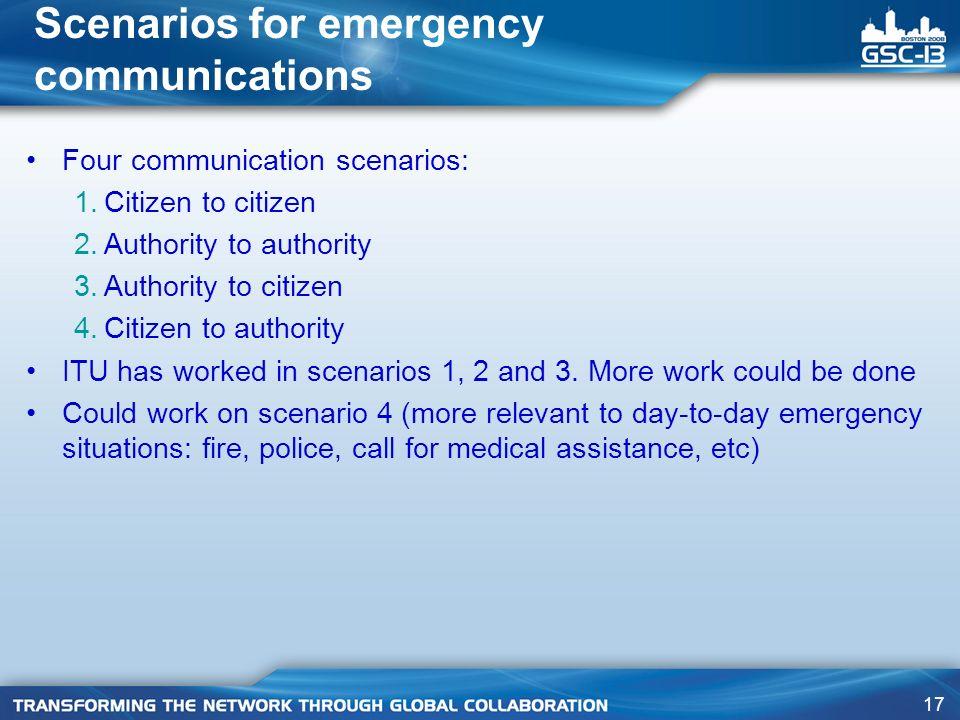 17 Scenarios for emergency communications Four communication scenarios: 1.Citizen to citizen 2.Authority to authority 3.Authority to citizen 4.Citizen to authority ITU has worked in scenarios 1, 2 and 3.