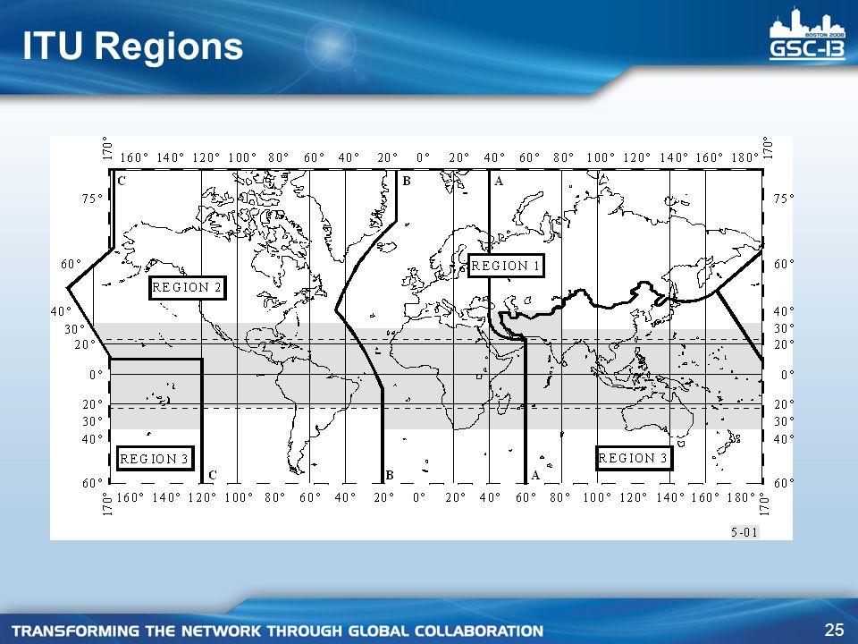 25 ITU Regions