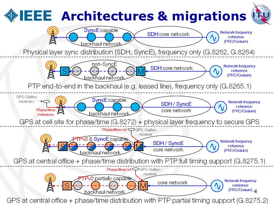 4 Architectures & migrations