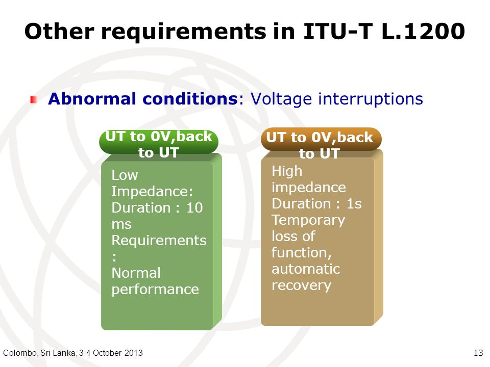 Other requirements in ITU-T L.1200 Abnormal conditions: Voltage interruptions Colombo, Sri Lanka, 3-4 October 2013 13 UT to 0V,back to UT Low Impedance: Duration : 10 ms Requirements : Normal performance High impedance Duration : 1s Temporary loss of function, automatic recovery UT to 0V,back to UT