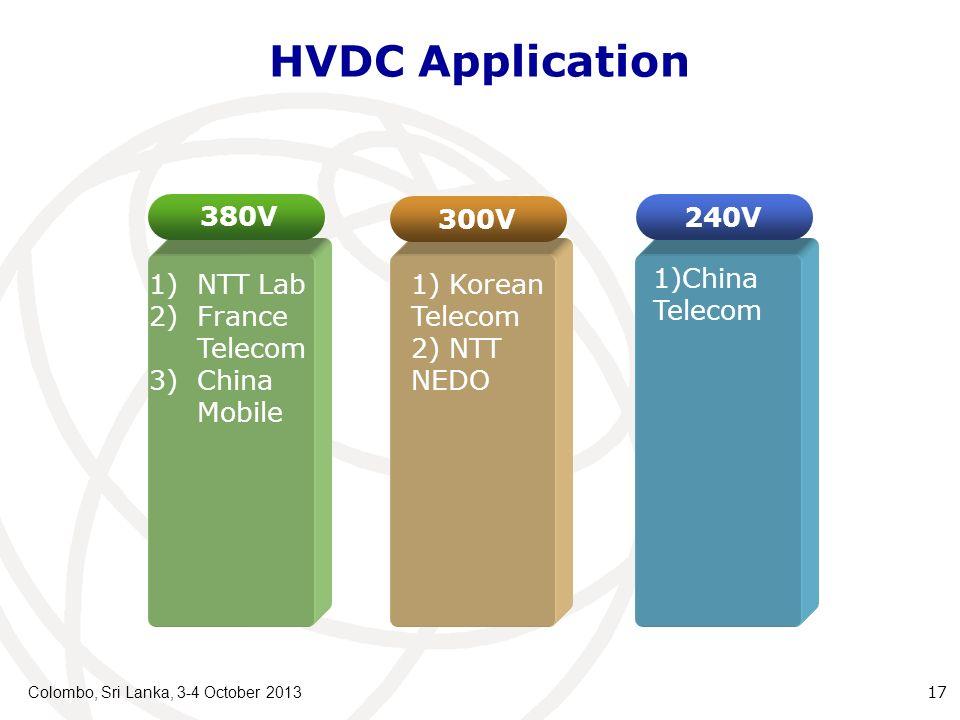 HVDC Application Colombo, Sri Lanka, 3-4 October 2013 17 380V 1)NTT Lab 2)France Telecom 3)China Mobile 1) Korean Telecom 2) NTT NEDO 1)China Telecom 300V 240V
