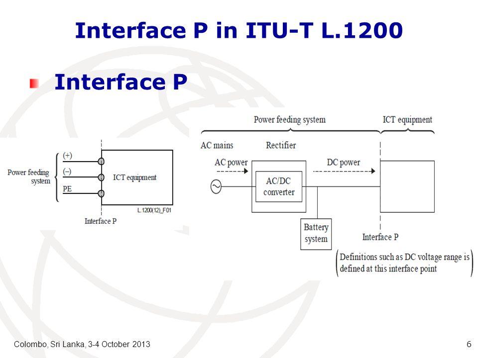 Interface P in ITU-T L.1200 Interface P Colombo, Sri Lanka, 3-4 October 2013 6