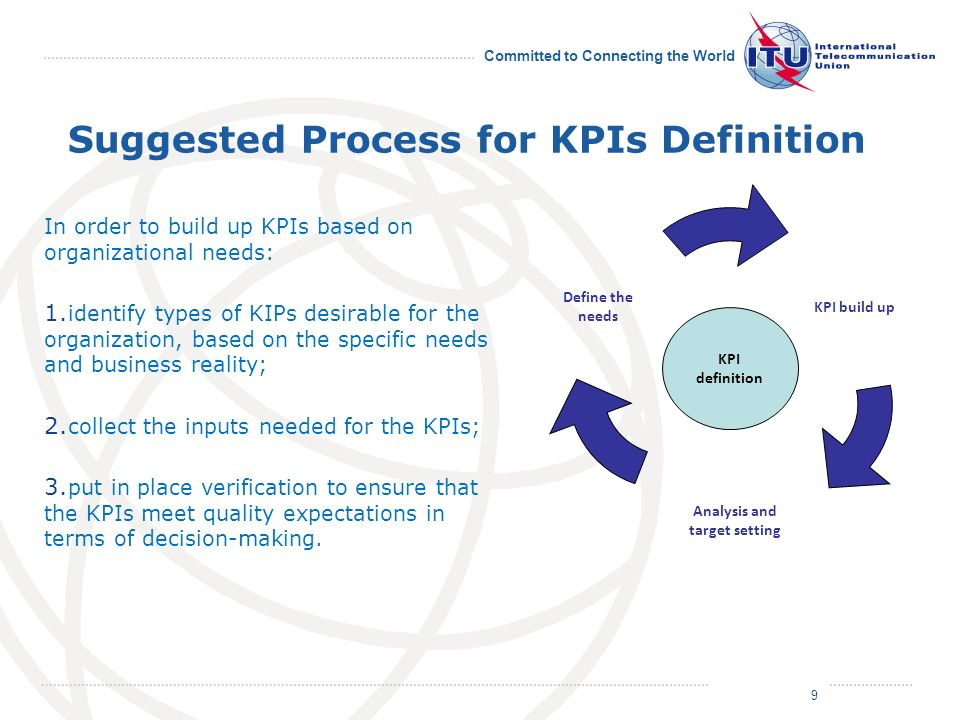 July 2011 Committed to Connecting the World In order to build up KPIs based on organizational needs: 1. identify types of KIPs desirable for the organ