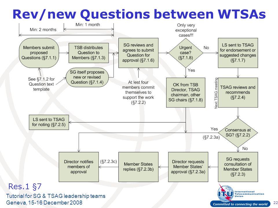 22 Tutorial for SG & TSAG leadership teams Geneva, 15-16 December 2008 Rev/new Questions between WTSAs Res.1 §7