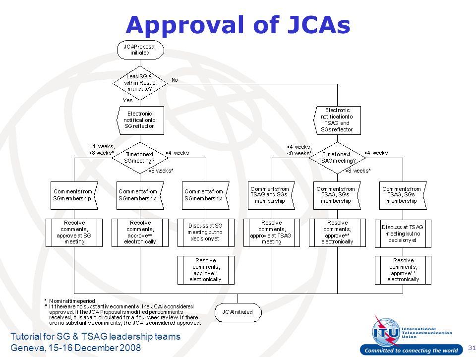 31 Tutorial for SG & TSAG leadership teams Geneva, 15-16 December 2008 Approval of JCAs