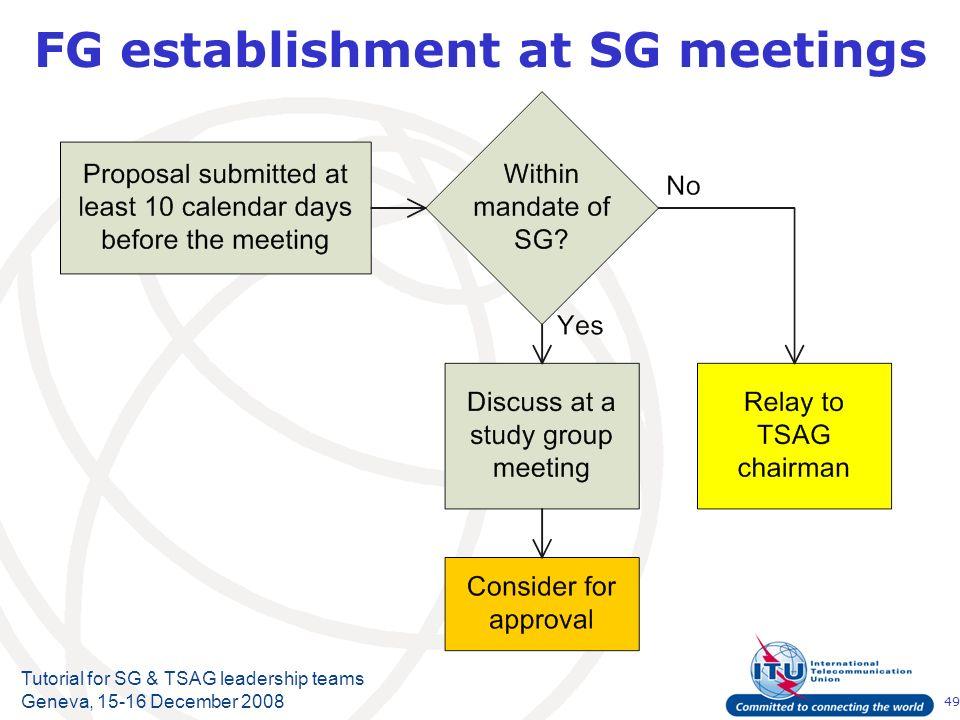 49 Tutorial for SG & TSAG leadership teams Geneva, 15-16 December 2008 FG establishment at SG meetings