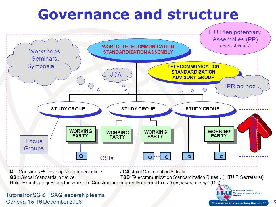 5 Tutorial for SG & TSAG leadership teams Geneva, 15-16 December 2008 Q = Questions Develop RecommendationsJCA: Joint Coordination Activity GSI: Globa