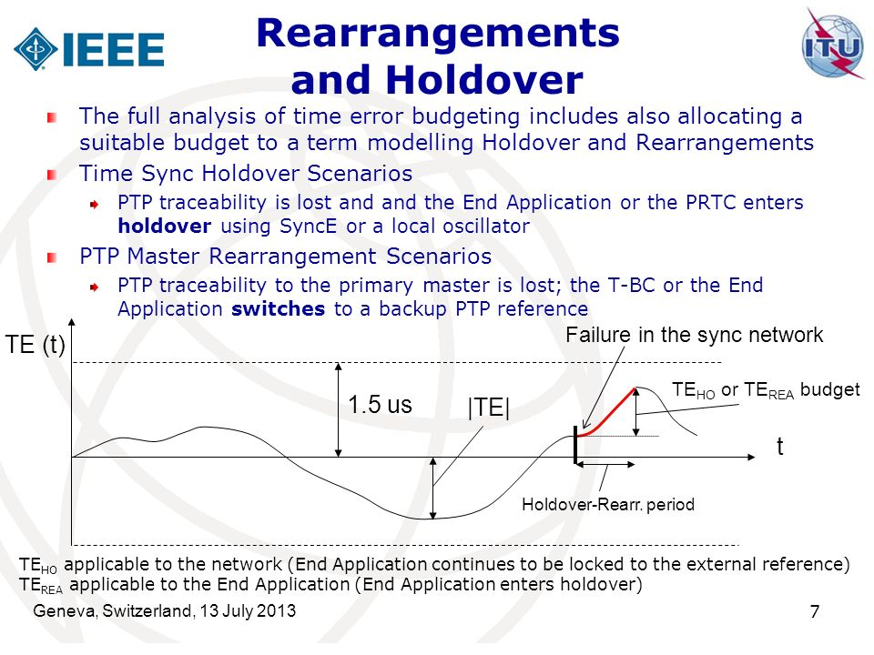 Rearrangements and Holdover The full analysis of time error budgeting includes also allocating a suitable budget to a term modelling Holdover and Rear