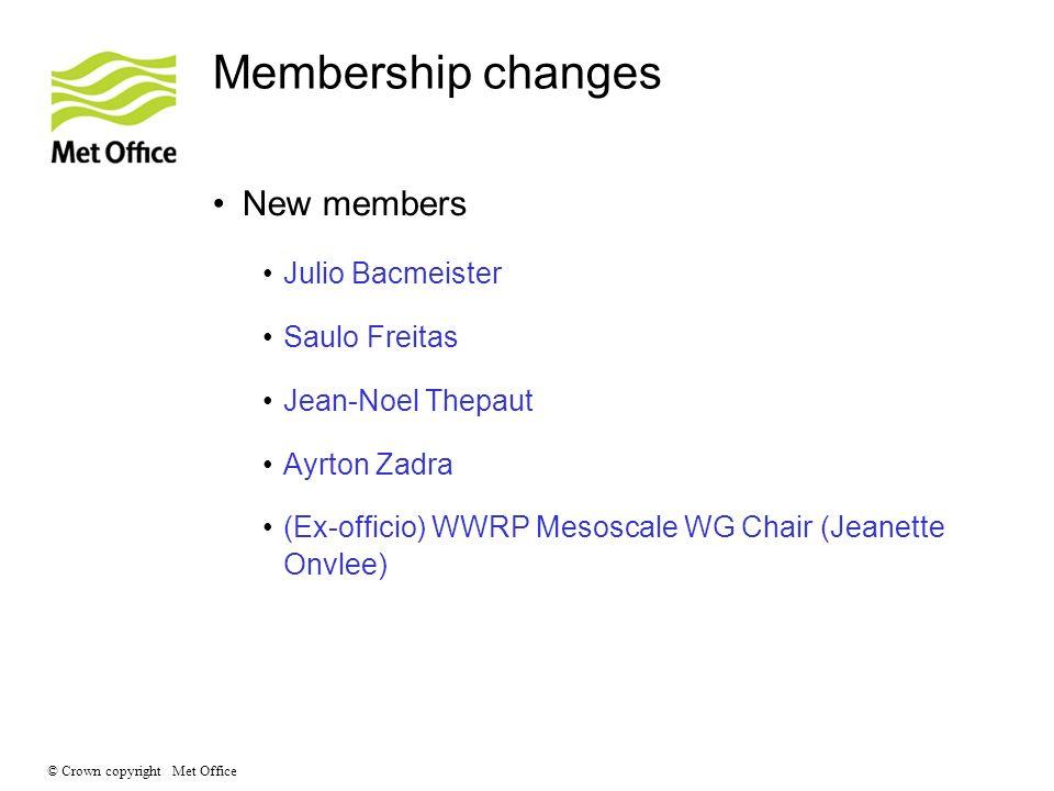 © Crown copyright Met Office Membership changes New members Julio Bacmeister Saulo Freitas Jean-Noel Thepaut Ayrton Zadra (Ex-officio) WWRP Mesoscale WG Chair (Jeanette Onvlee)