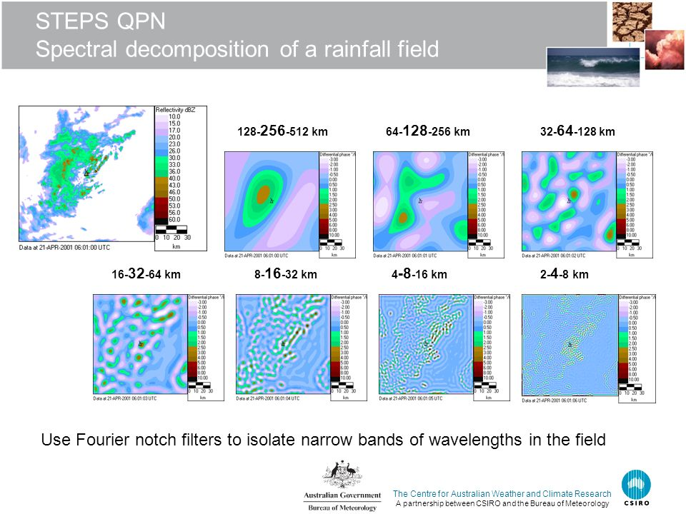 The Centre for Australian Weather and Climate Research A partnership between CSIRO and the Bureau of Meteorology STEPS QPN Spectral decomposition of a