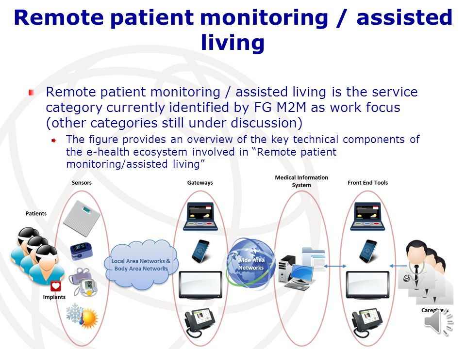 Remote patient monitoring / assisted living Remote patient monitoring / assisted living is the service category currently identified by FG M2M as work