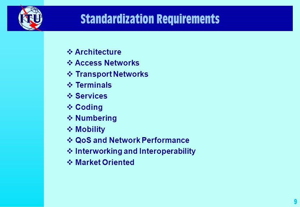 8 ITU-T structure