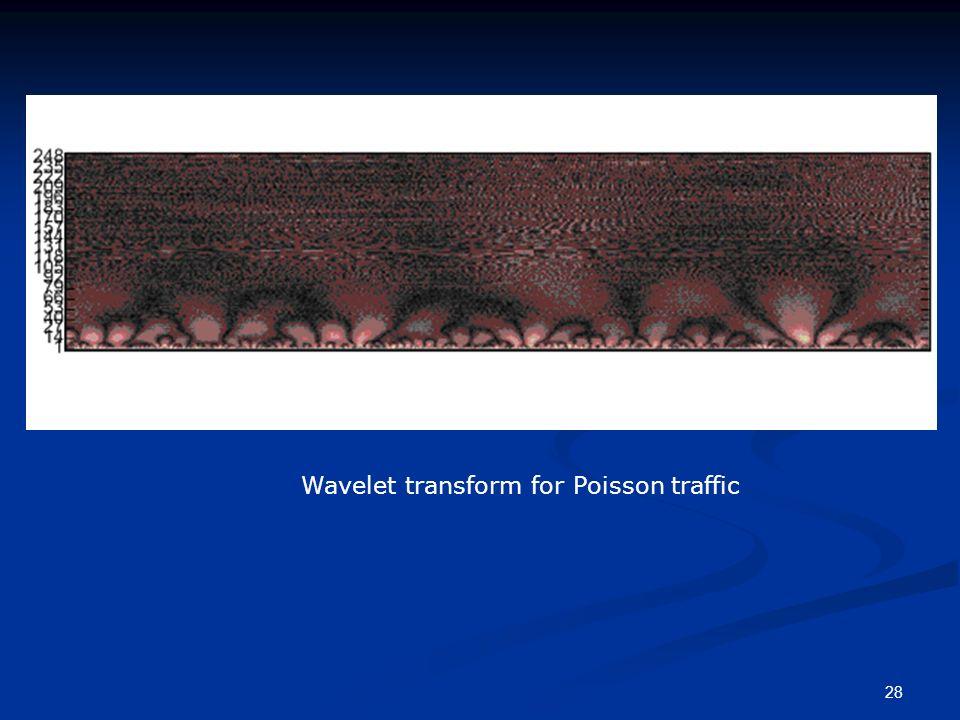 28 Wavelet transform for Poisson traffic