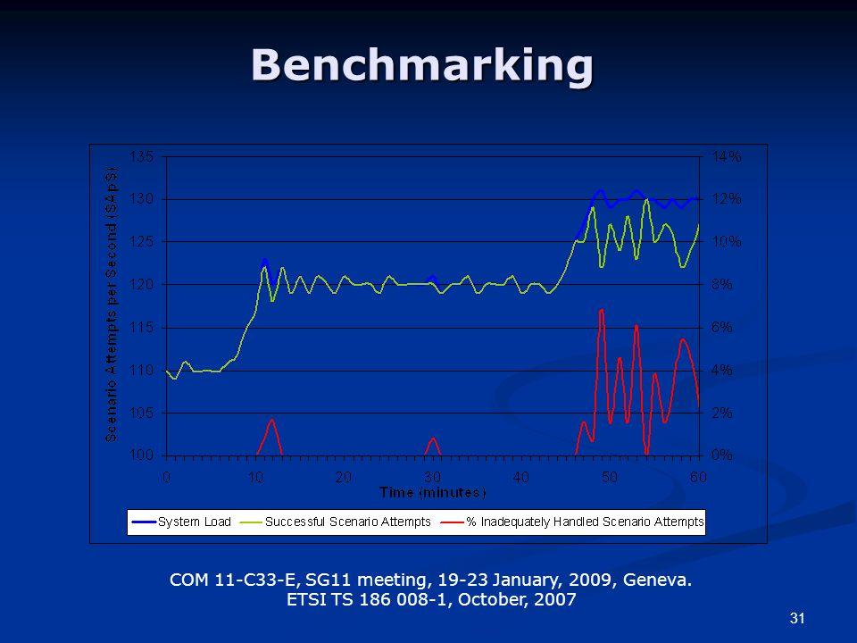 31 Benchmarking COM 11-C33-E, SG11 meeting, 19-23 January, 2009, Geneva.