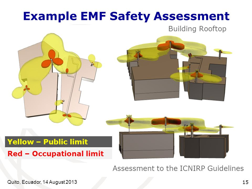 Quito, Ecuador, 14 August Example EMF Safety Assessment Assessment to the ICNIRP Guidelines Yellow – Public limit Red – Occupational limit Building Rooftop