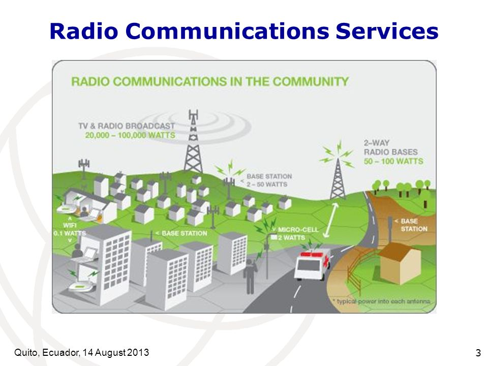 Quito, Ecuador, 14 August Radio Communications Services
