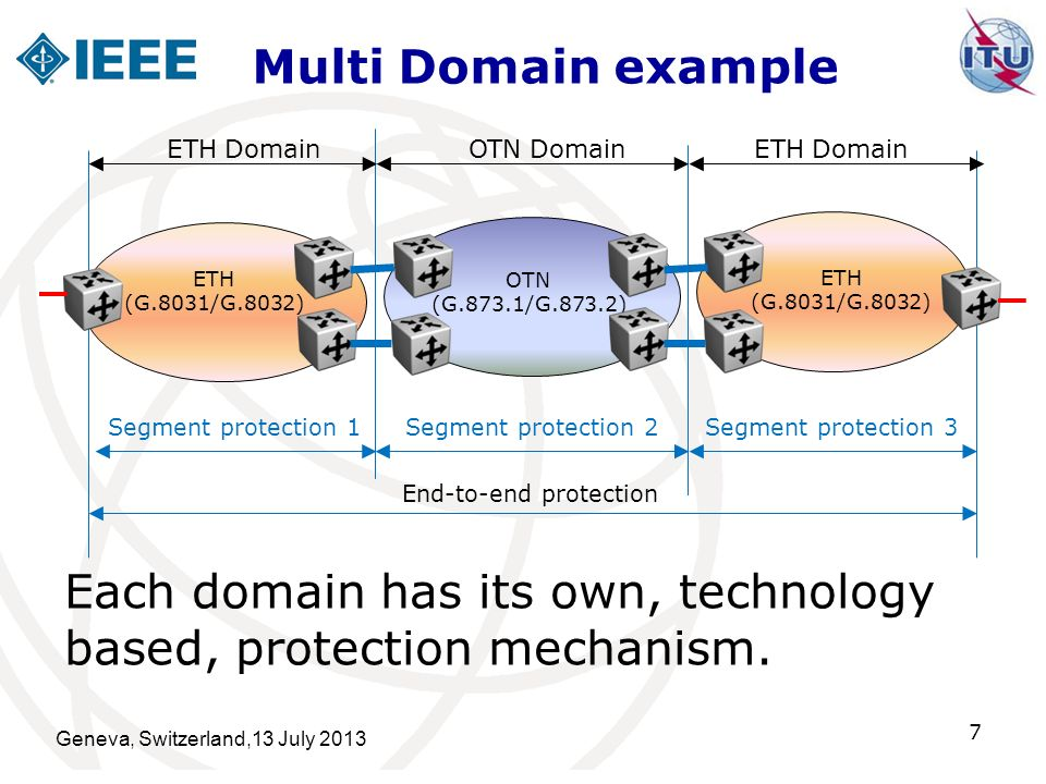 Multi Domain example Geneva, Switzerland,13 July 2013 7 Each domain has its own, technology based, protection mechanism.