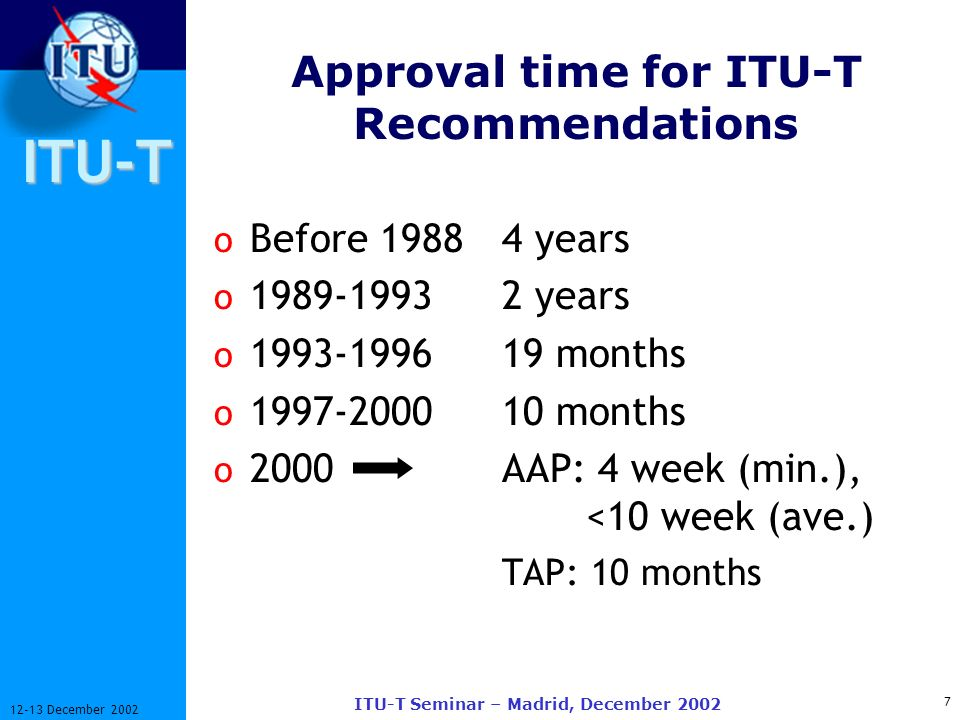 ITU-T 7 12-13 December 2002 ITU-T Seminar – Madrid, December 2002 Approval time for ITU-T Recommendations o Before 19884 years o 1989-19932 years o 1993-199619 months o 1997-200010 months o 2000 AAP: 4 week (min.), <10 week (ave.) TAP: 10 months