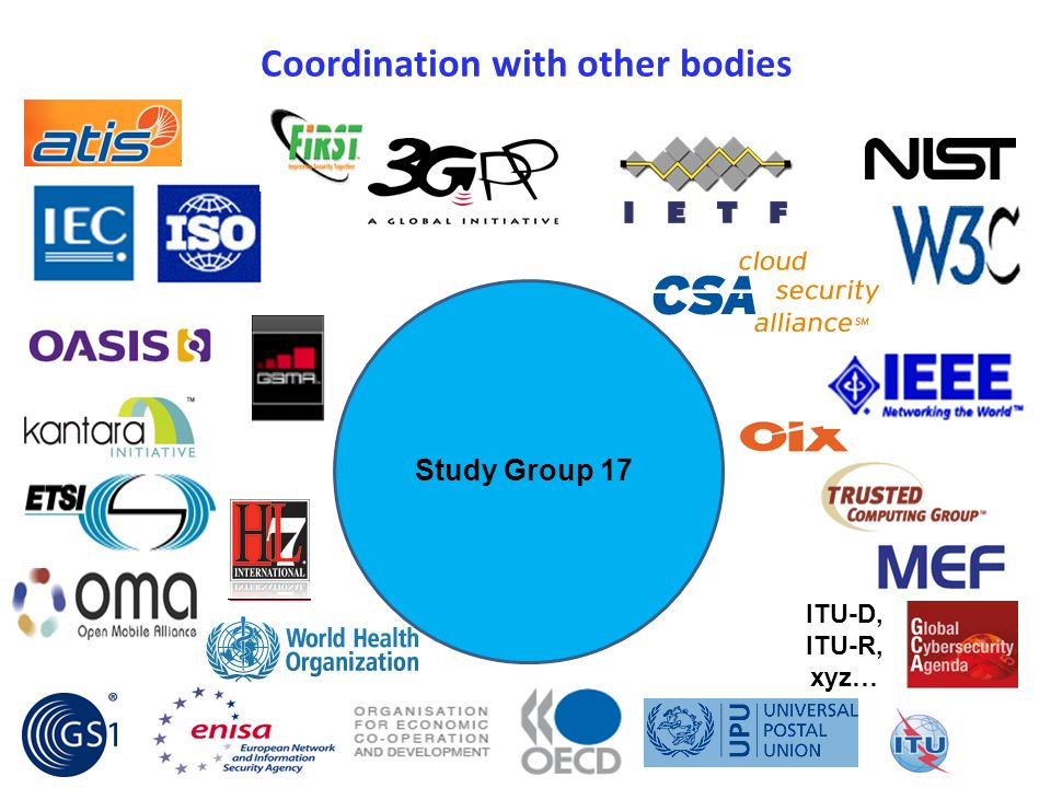 Coordination with other bodies ITU-D, ITU-R, xyz… Study Group 17
