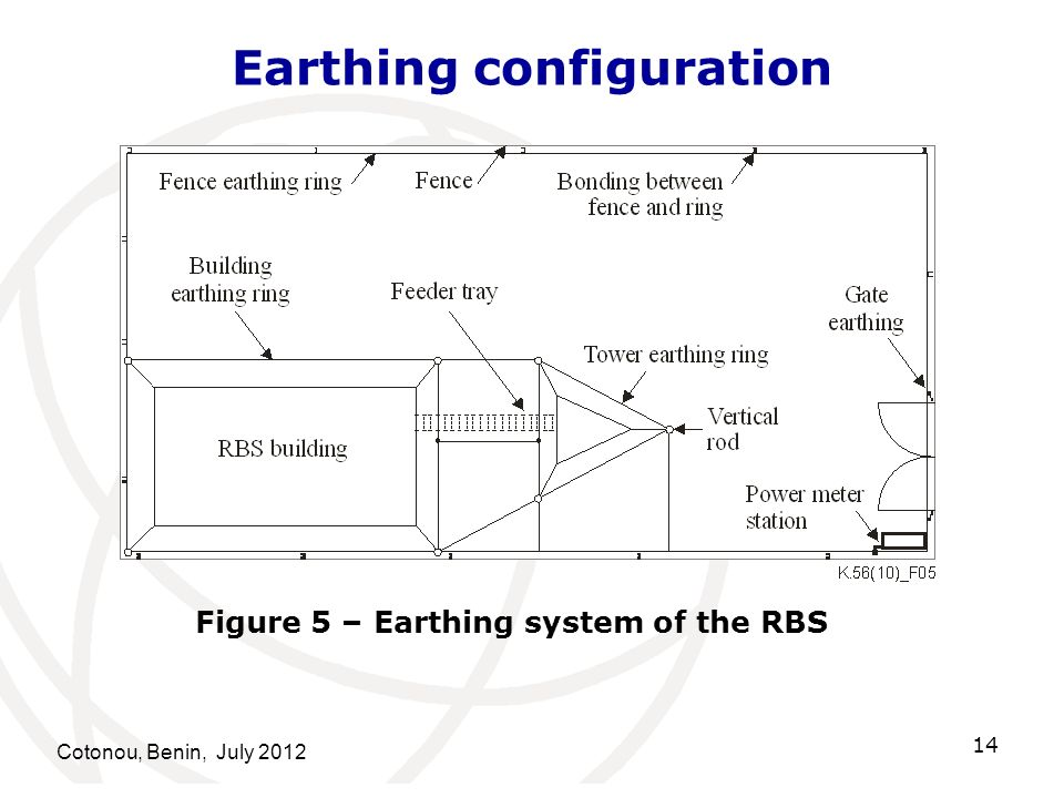 Earthing configuration Cotonou, Benin, July 2012 14 Figure 5 – Earthing system of the RBS