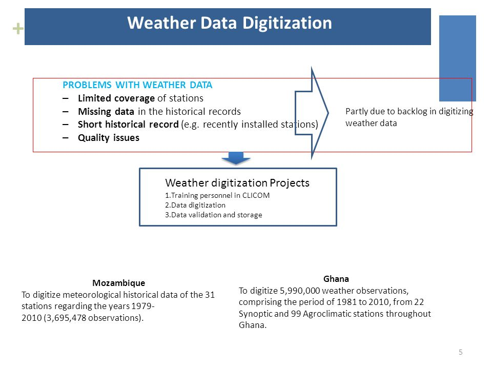 + Weather Data Digitization PROBLEMS WITH WEATHER DATA – Limited coverage of stations – Missing data in the historical records – Short historical record (e.g.