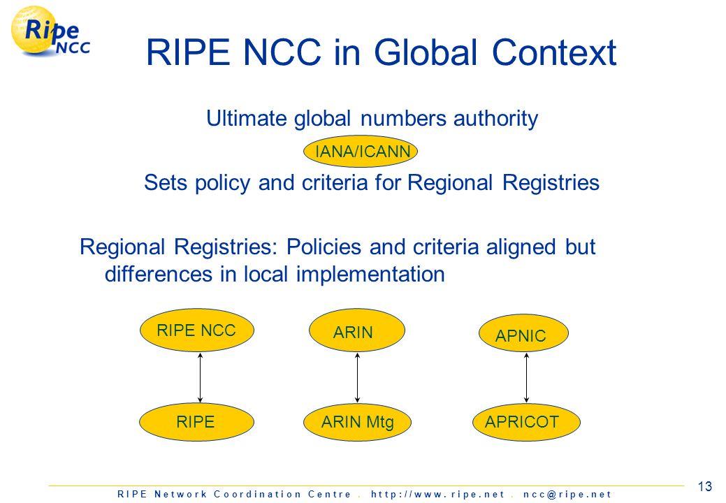 R I P E N e t w o r k C o o r d i n a t i o n C e n t r e. h t t p : / / w w w. r i p e. n e t. n c c @ r i p e. n e t 13 RIPE NCC in Global Context U