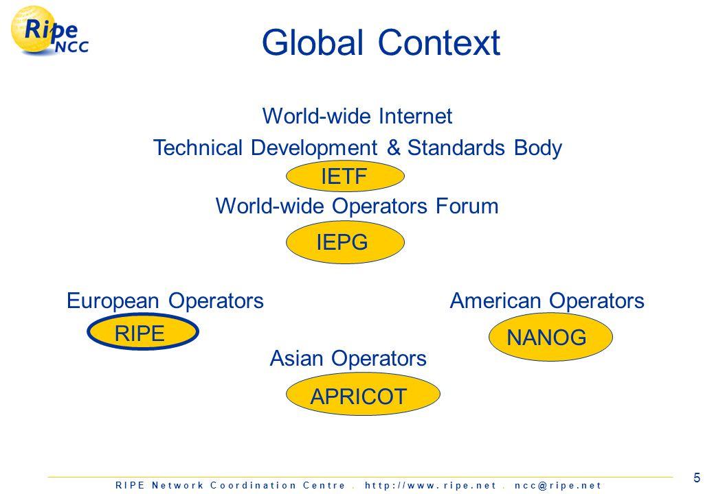 R I P E N e t w o r k C o o r d i n a t i o n C e n t r e. h t t p : / / w w w. r i p e. n e t. n c c @ r i p e. n e t 5 Global Context World-wide Int