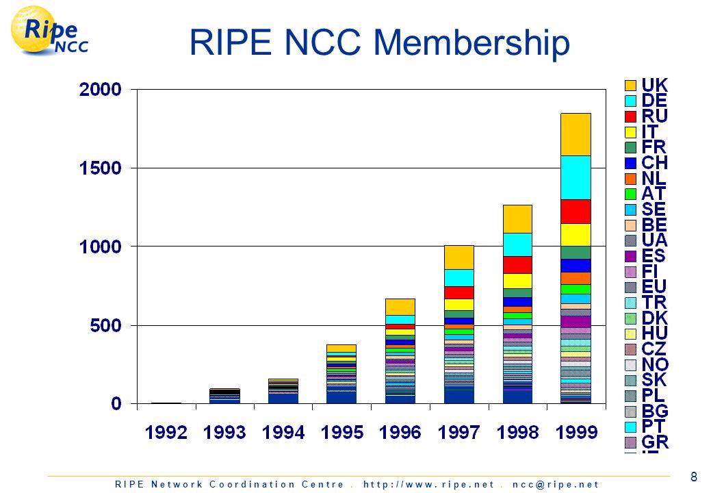 R I P E N e t w o r k C o o r d i n a t i o n C e n t r e. h t t p : / / w w w. r i p e. n e t. n c c @ r i p e. n e t 8 RIPE NCC Membership