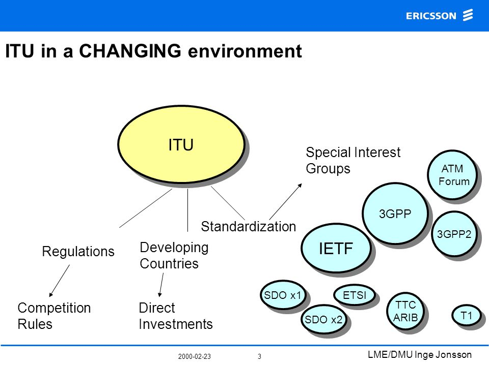 2000-02-23 LME/DMU Inge Jonsson 3 ITU Regulations Developing Countries Special Interest Groups 3GPP 3GPP2 ATM Forum ATM Forum ETSI TTC ARIB TTC ARIB T1 SDO x2 SDO x1 Standardization IETF Competition Rules Direct Investments ITU in a CHANGING environment