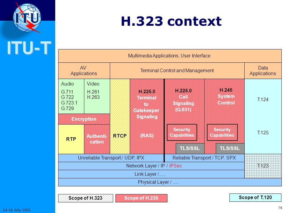 ITU-T 15 24-26 July 2002 ITU-T Telephony Speech Coding (F.700s A0 Audio Quality Level) o G.711 PCM coding (64 kbit/s) late 60s o G.726 ADPCM coding (3