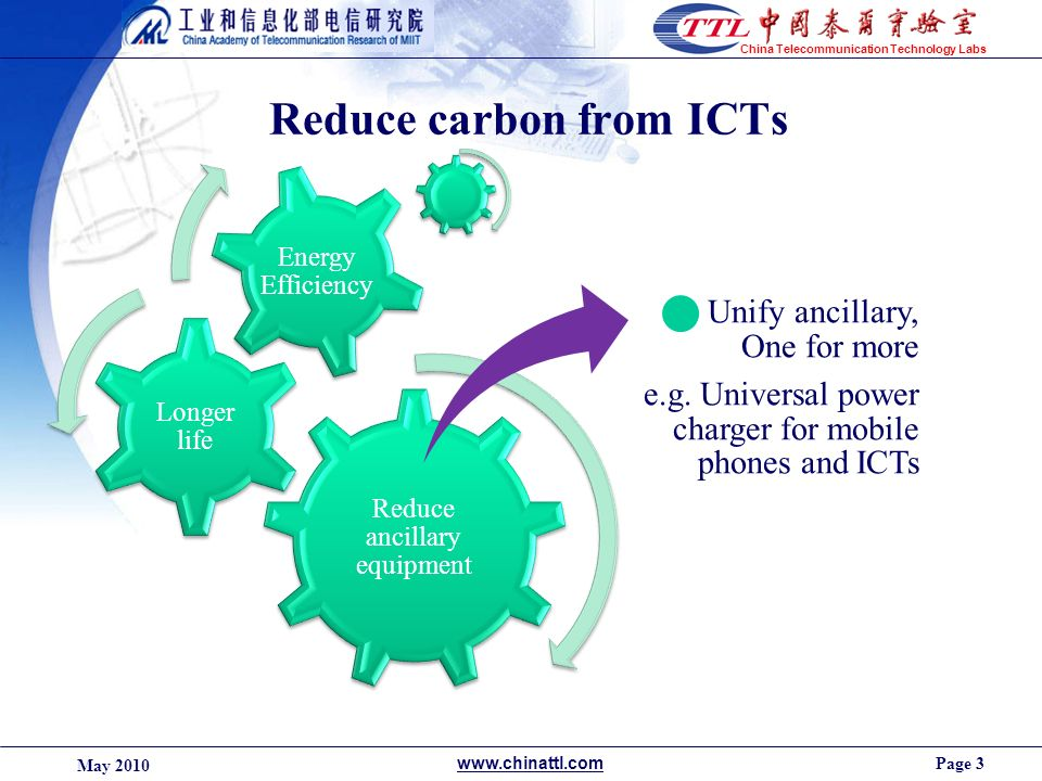 Page 3 May 2010 www.chinattl.com China Telecommunication Technology Labs Reduce carbon from ICTs Reduce ancillary equipment Longer life Energy Efficiency Unify ancillary, One for more e.g.