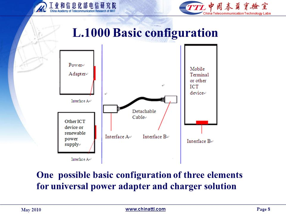 Page 8 May 2010 www.chinattl.com China Telecommunication Technology Labs L.1000 Basic configuration One possible basic configuration of three elements for universal power adapter and charger solution