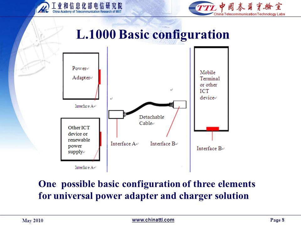 Page 8 May 2010 www.chinattl.com China Telecommunication Technology Labs L.1000 Basic configuration One possible basic configuration of three elements