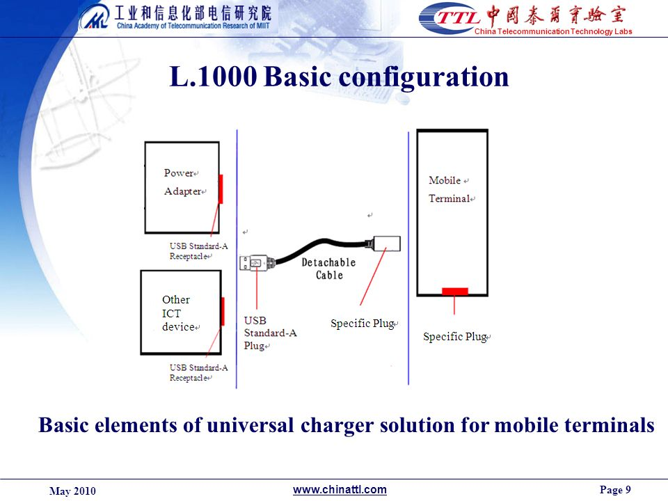 Page 9 May 2010 www.chinattl.com China Telecommunication Technology Labs L.1000 Basic configuration Basic elements of universal charger solution for mobile terminals
