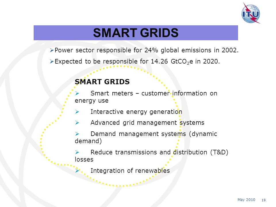 May 2010 19 SMART GRIDS Power sector responsible for 24% global emissions in 2002.
