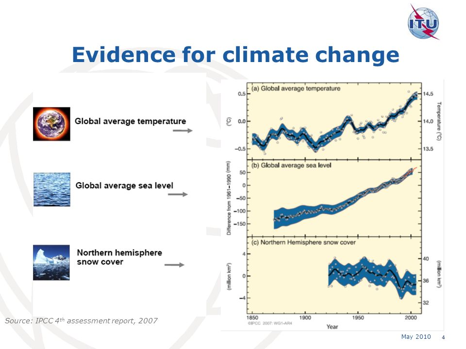 May 2010 4 Evidence for climate change Source: IPCC 4 th assessment report, 2007