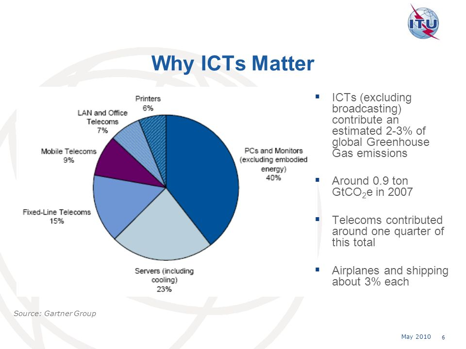 May 2010 6 Why ICTs Matter ICTs (excluding broadcasting) contribute an estimated 2-3% of global Greenhouse Gas emissions Around 0.9 ton GtCO 2 e in 2007 Telecoms contributed around one quarter of this total Airplanes and shipping about 3% each Source: Gartner Group