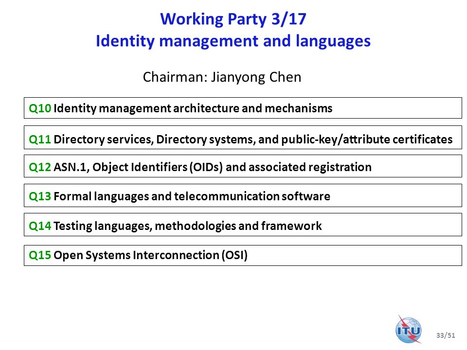 Question 10/17 Identity Management (IdM) Identity Management (IdM) IdM is a security enabler by providing trust in the identity of both parties to an e- transaction IdM also provides network operators an opportunity to increase revenues by offering advanced identity-based services The focus of ITU-Ts IdM work is on global trust and interoperability of diverse IdM capabilities in telecommunication.