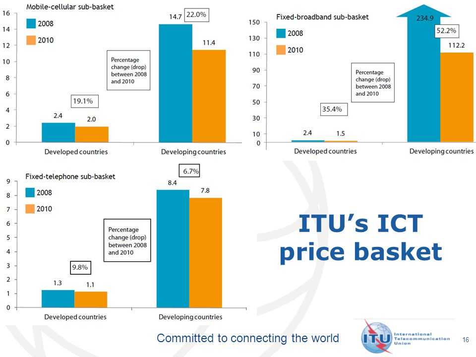 Committed to connecting the world 16 ITUs ICT price basket