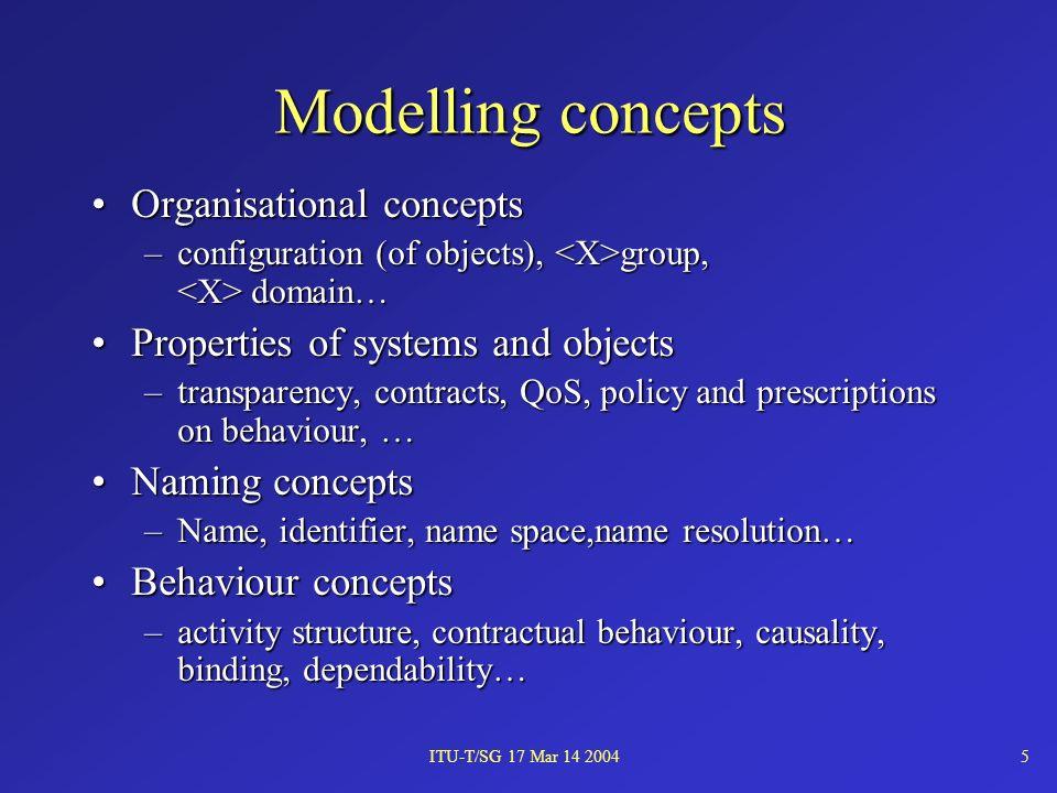 ITU-T/SG 17 Mar 14 200416 UML Profiles for ODP Viewpoints e.g.