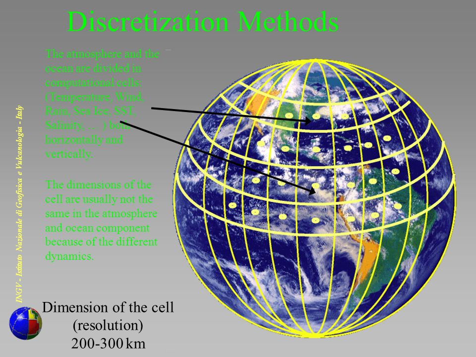 INGV - Istituto Nazionale di Geofisica e Vulcanologia - Italy Atmosphere Laten Heat Flux Wind Stress RAIN EVAPORATION Sensible Heat TemperatureCurrents TRANSPORT Solar Radiation Salinity TRANSPORT Atmospheric radiation Density