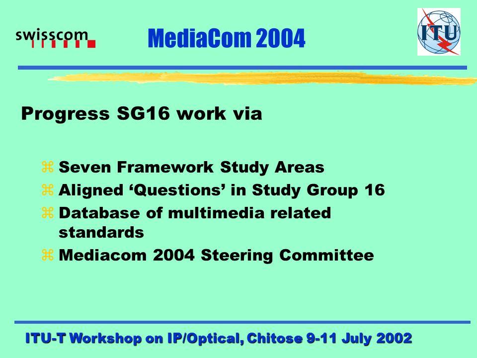 MediaCom 2004 zOther ITU-T Study Groups zITU-R Study Groups zIETF zISO/IEC zRegional bodies, e.g.