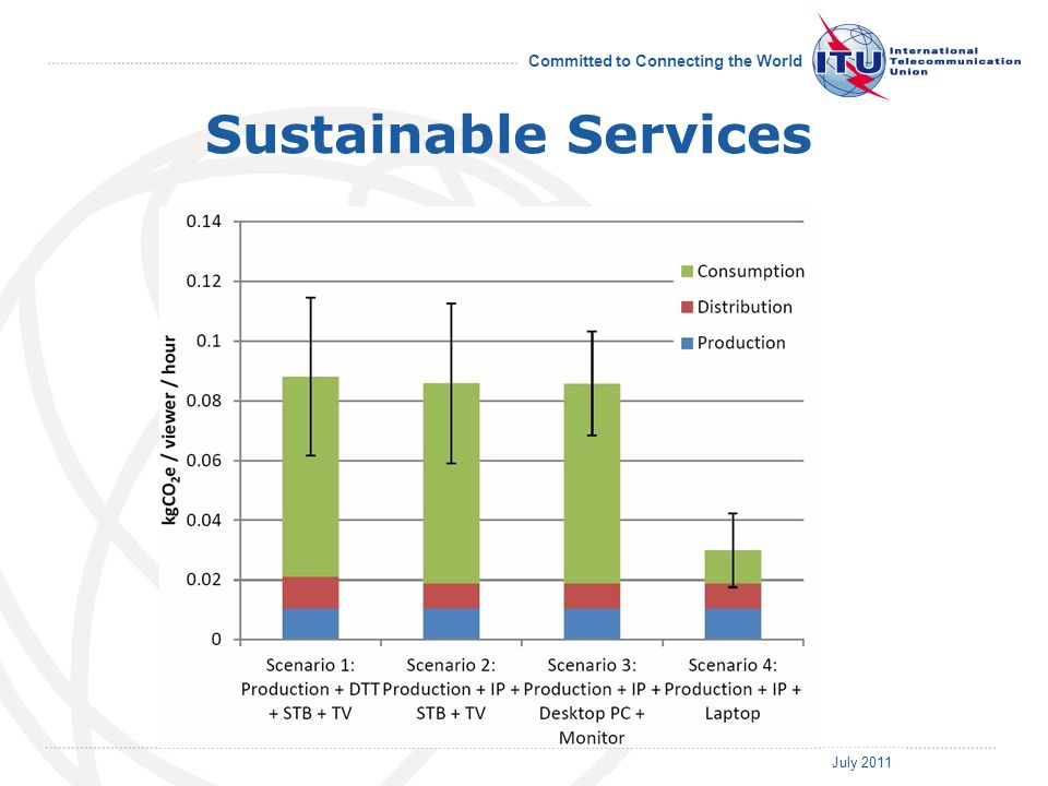 July 2011 Committed to Connecting the World Sustainable Services