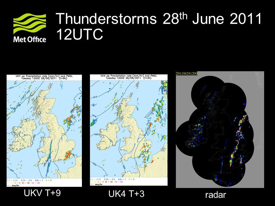 Thunderstorms 28 th June 2011 12UTC radar UK4 T+3 UKV T+9