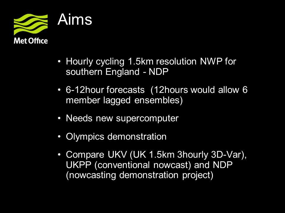 © Crown copyright Met Office Nowcasting Model Domain ModelResolutionVAR Time Window Cycling Forecast Length UK4 / UKV 4 km / 1.5km3D-Var 4/3km3 hr T+36 South UK Fixed 1.5 km 3D/4D-Var 1.5/3km 1 hr T+6 or T+12
